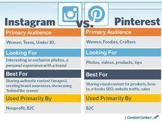 Instagram vs. Pinterest v2