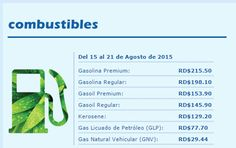 Precio de los combustibles para la semana del 15 al 21 de agosto 2015 en la República Dominicana.