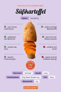 Wissenwertes rund um Süßkartoffeln Nutrition nutrition of sweet potato Healthy Food List, Healthy Recipes, Vitamine B12, Sports Food, Healthy Aging, Food Facts, Vegan Lifestyle, Eating Habits, Superfood