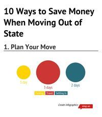 Infographic: 10 Ways to Save Money When Moving Out of State -