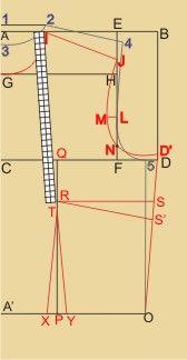 Cortando & Costurando - modelagem de blusa base