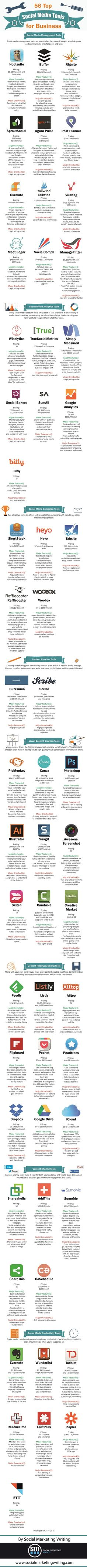 #Social #Infographic: 56 Awesome Tools for an EPIC Social Media Marketing Strategy