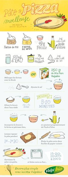 Food infographic - Discover an extra-soft pizza dough .- Food infographic Discover an extra-soft pizza dough with this gluten-free recipe. Dairy Free Bread, Dairy Free Recipes, Vegan Gluten Free, Foods With Gluten, Healthy Appetizers, Healthy Cooking, Food Inspiration, Free Food, Food And Drink