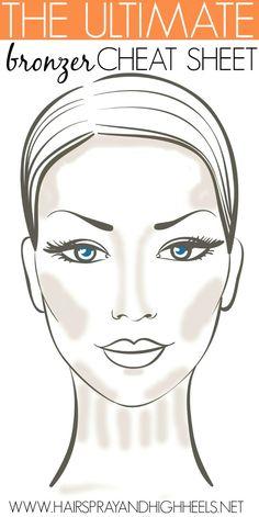 5 Consejos para Evitar los Errores de Maquillaje  //  #Consejos #Errores #evitar #Maquillaje #para #saber