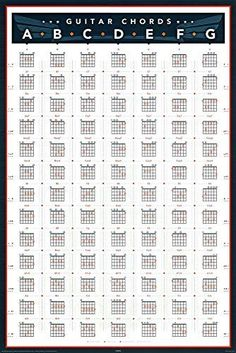 Guitar fretboard and chord chart instructional poster guitar
