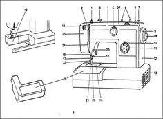 Euro-Pro Delux Denim Machine Manual (Model 1262)