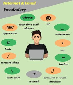 List of Commonly Used English Abbreviations You Should Know – Fluent Land