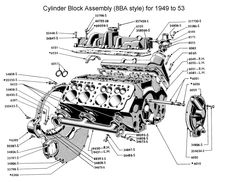 Exploded view of a Chevy small block   Di   Pinterest   Engineering