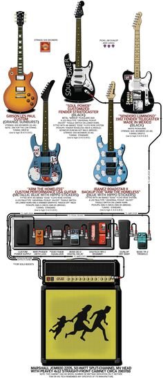 Tom Morello's guitar rig part 2