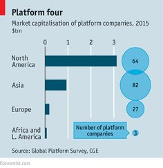 European governments are not alone in wondering how to deal with digital giants