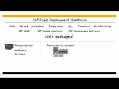SAP HANA + SAP Rapid Deployment Solutions = Greatness