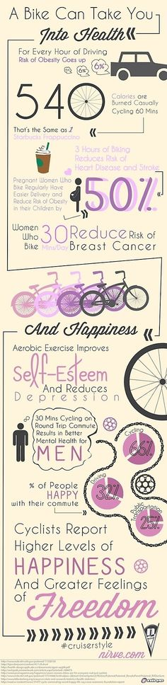 As if you needed more reasons to bike! #bike #infograph