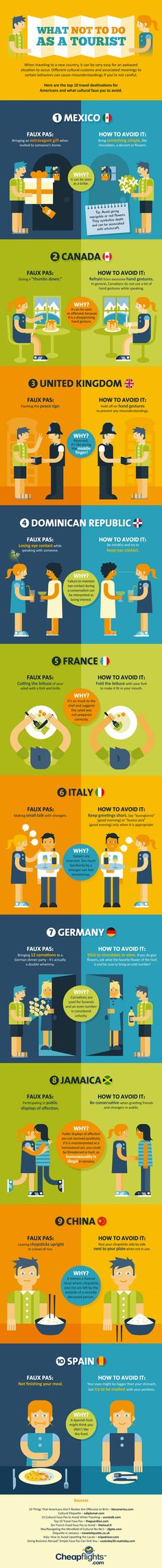 Three Infographics On The World's Different Cultures | Larry Ferlazzo's Websites of the Day…