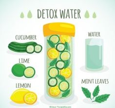 detox water to cleanse your body. Natural ways to detox your body. Healthy water to burn belly fat in summer.Cucumber-Lemon detox water to cleanse your body. Natural ways to detox your body. Healthy water to burn belly fat in summer. Healthy Water, Healthy Detox, Easy Detox, Healthy Drinks, Healthy Summer, Healthy Skin, Healthy Food, Diet Drinks, Healthy Nutrition