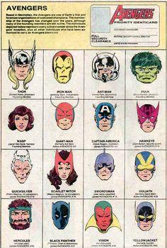 the Avengers roster