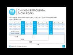 Маркетинг БИМАТРИКС BIMATRIX от ELYSIUM COMPANY ЭЛИЗИУМ ! #игорькарпов