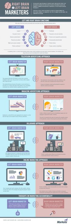 marketing-cerveau-Infographie