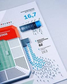 We recently designed an #infographic for the Bundesliga foundation magazine #DesignReview #Behance #Dribbble #dribbblers #GraphicDesignCentral #GraphicDesignBlg #DesignInspiration #thedesigntip #design #creative #graphicgang #visual #infographics #datanalytics #dataviz #datavisualization #dfl #dflstiftung #fussball #soccer #bundesliga #print #printdesign #graphicdesign #magazine #magazines #editorial #designmag