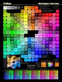 Crayola Color Chart for web design Web Design Color, Graphisches Design, Graphic Design, Sistema Visual, Atelier Design, Cs6 Photoshop, Web Colors, Design Poster, Color Psychology