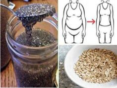 The following breakfast recipe is so amazing, it can actually regulate the blood sugar levels,