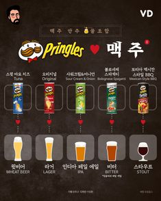 Wheat Beer, Sour Cream And Onion, Beverages, Drinks, Beer Brewing, Food Lists, Korean Food, Liquor, Herbs