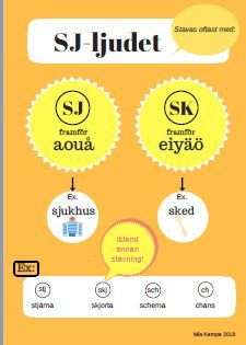 Stava rätt? - Mia Kempe Teacher Education, School Teacher, Primary School, Kids Education, Special Education, Teaching Tips, Teaching Reading, Learn Swedish, Swedish Language