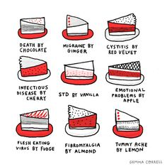 new desserts / Death by Chocolate by Gemma Correll...  but at least sweet deaths!