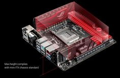 Max. height complies with mini-ITX chassis standard