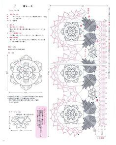 PATRONES GRATIS DE CROCHET: PUNTILLAS de flores a crochet... patrón gratis