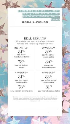 Rodan + Fields gives you the best skin of your life and the confidence that comes with it. Created by Stanford-trained Dermatologists, we understand skin. Our easy-to-use Regimens take the guesswork out of skincare so you can see transformative results. New Instagram, Instagram Story, Rodan And Fields Consultant, Skin Care Regimen, Good Skin, Boss, Skincare, Business, Hair