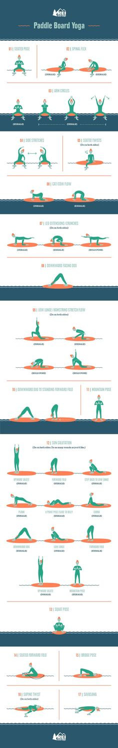 If you're wondering why someone would choose to do yoga on a wobbly surface like a stand up paddle board, you're not alone. After all, isn't it hard enough to hold those poses on solid ground? It's a common question, but as you'll come to find out when yo