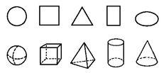De basisvormen: 2d (geometrisch) en 3d (stereometrisch).