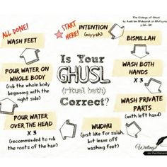 Is your Ghusl correct?