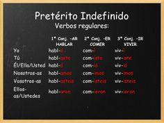 pretérito simple o indefinido.verbos-regulares-e-irregulares-2-638.jpg (638×479)