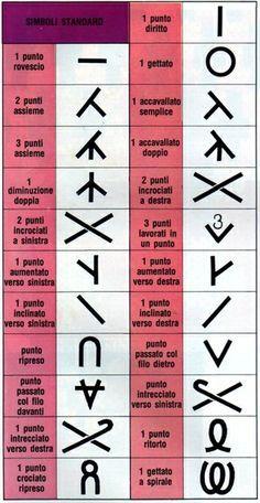 simboli lavori a maglia italiano - Cerca con Google