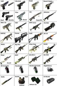 weapon of counter strike Zombie Weapons, Weapons Guns, Airsoft Guns, Zombie Apoc. - Best of Wallpapers for Andriod and ios Zombie Weapons, Weapons Guns, Airsoft Guns, Guns And Ammo, Zombie Apocalypse Weapons, Imagenes Free, Armas Wallpaper, Rifles, Game Wallpaper Iphone