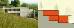 Construire votre maison sur un terrain en pente - Choisirmoncontructeur.com