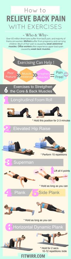6 Back Exercises to Strengthen Your Lower Back and Reduce Back Pain.