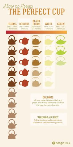 A great guide. Whenever it's herbal, definitely steep it long enough to get all those nutrients and benefits! You are in the right place about herbal tea blends Here we offer you… Continue Reading → Oolong Tee, Perfect Cup Of Tea, Cuppa Tea, Tea Blends, My Tea, Tea Accessories, Drinking Tea, Tea Party, Herbalism