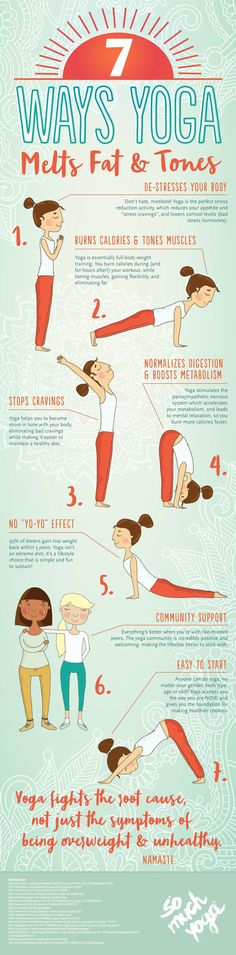 See more here ► https://www.youtube.com/watch?v=__Gi8cvdquw Tags: quick diets to lose weight in a week, fast quick weight loss, quick ways to lose weight - Yoga for Weight Loss Infographic