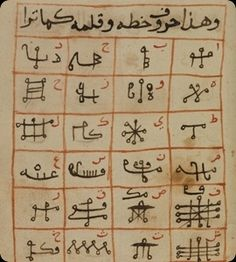 Princeton Digital Library of Islamic Manuscripts Ancient Alphabets, Ancient Scripts, Islamic Phrases, Islamic Messages, Magick Book, Alphabet Symbols, Freedom Quotes, Free Pdf Books, Books To Read Online