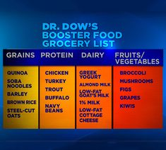 Dr. Dow's Booster Food Grocery List