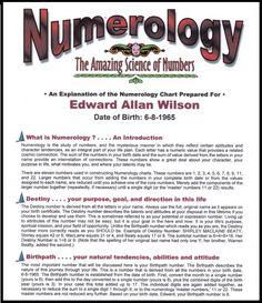Numerology Chart | amazing numerology