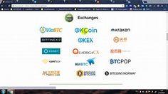 Bitcoin forks list
