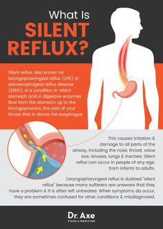 natural heartburn treatment - acid reflux medications - soma gerd - gerd and asthma heatburn acidrefluxfree com - does stress cause heartburn Heartburn Symptoms, Natural Remedies For Heartburn, Reflux Symptoms, Heartburn Relief, Asthma, Gerd Symptoms, Acidic Body Symptoms, Home Remedies For Gerd, Exercises