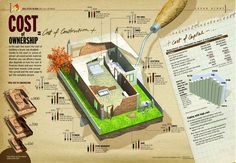 Infografias infogramas ideogramas diseño mapas comunicativos ideas ejemplos