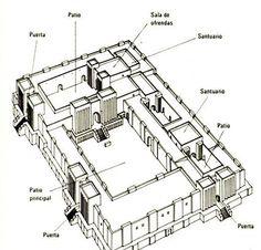 Reconstrucción del templo de Ishtar-Kititum, en Neribtum (S.XIX-XVIII a.C.). La etapa peloebab se caracteriza por la unidad de su producción artística y su continuidad con la tradición sumerio-acadia. Esto se puede ver en la arquit. religiosa donde se repite el modelo de templo bajo neosumerio de patio central y cella ancha precedida por un vestíbulo como se ve en la imagen, y que tiene su precedente en el templo de Kafadye.