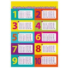Table tables de multiplication à imprimer