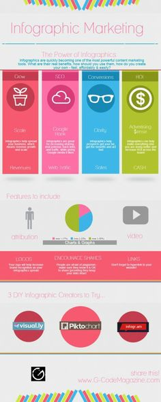 How to make your infographics in minutes... http://g-codemagazine.com/how-to-make-your-own-infographics-fast-easy