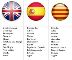 pronunciation of Catalan is almost the same as Castellano (Spanish). Castellano Spanish, Catalan Language, Learn To Speak Italian, Spanish Language Learning, First Language, Spain And Portugal, Spanish Lessons, Trip Planning, Words